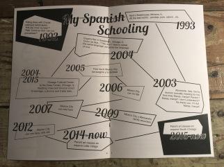 My Spanish Schooling